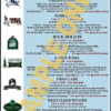 Golf Michiana 2020 Regional Right-side Sample Coupons